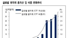"""""""원자재價 상승, 2011년 지속 전망""""<우리證>"""