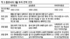 이익개선주…중국수혜주…자산가치주