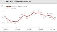 """글로비스, """"50% 상승여력""""…KB證 목표가 21만원"""