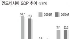 <한국금융, 글로벌시대 연다>한국인 고객중심 탈피 철저 현지화…'금융 한류' 새 바람