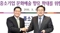 중기중앙회-한국산업단지공단 문화예술 확대 협약