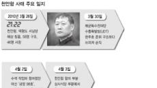 <천안함 폭침 1년>천안함에 막힌 '한반도의 봄'…남북 정상회담이 돌파구