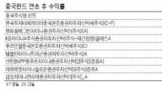 중국펀드 수익률 '극과극'