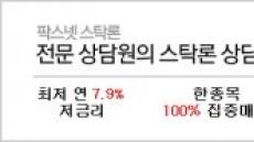 [증권정보] 4월 전고점 돌파는 팍스넷 스탁론과 함께