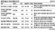 """연내 분양 '제로' 지역 """"다시보자 알짜 미분양"""""""