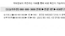 1000원대 극비 바이오주, 3500억 대박쳤다!