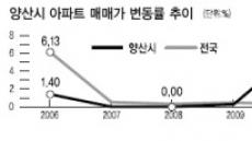 """<Zoom in>양산 전국 '떴다방' 집결…""""여관방이 없어요"""""""