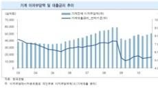 <홍길용 기자의 머니스토리> 증시 4대 착시현상 주의