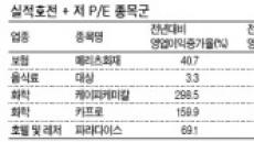 돌아온 어닝시즌…저평가 실적株 주목
