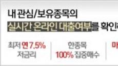 [증권정보] 본인자금 4배수 주식투자법