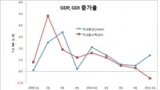 <홍길용 기자의 머니스토리> 속살이 썩고 있는 한국경제