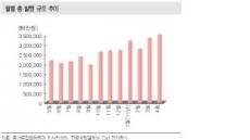 영리해진 투자자…증시 사상최고 4월 ELS발행 역대 두번째