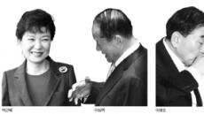 박근혜-이상득-이재오-소장파 '따로 또 같이' 급속분화