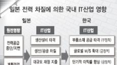 日전력난 심화…車·화학株 '표정관리' 중?
