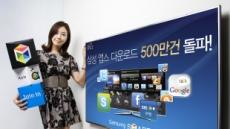 <포토뉴스> 삼성 앱스 TV, 14개월만에 다운로드 500만회 돌파