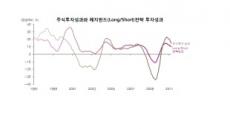 [머니스토리]박준현과 삼성증권을 주목하라