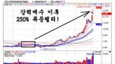 """""""삼성전자 사업 파트너 선정!"""" 폭등랠리 임박한 극비세력주!"""