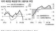 """낙폭 제한적 전망…""""이달 중순이 변곡점"""""""