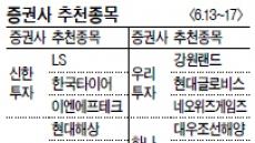 <증권사 추천 종목>내수·항공·홈쇼핑株 러브콜 집중