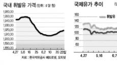 지경부-재정부 '유류세 인하' 기싸움 팽팽