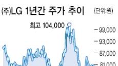 실적부진 맏형들·체면살린 아우들…LG그룹株 '휘청'