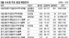 내달 3만8천가구'가을분양 대전'