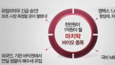 [독점] 적정주가 100만원! 젬백스 1,400% 능가할 항암제 개발 성공!