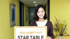 국민은행 자산관리서비스 스타 테이블