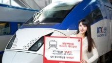 BC카드 KTX 및 중국여행 패키지상품 등 최대 15% 할인혜택