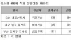 '베이 프리미엄' 중소형 아파트에도 4베이 인기