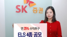 SK증권, 연25% 수익추구 ELS 4종 공모