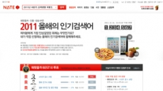 네이트, 올해의 인기 검색어 BEST 10 선정 이벤트