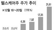호재만발…헬스케어株 '활짝'