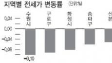 <부동산 풍향계> 12·7대책 약발 끝…강남 재건축 다시 하락세로