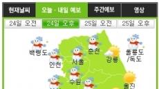 8년來 '가장 추운 설'…한파에 동파신고 잇따라