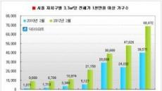 서울 아파트 다섯채 중 한채는 평당 전셋값 1천만원 넘는다...2년새 2.3배 급증
