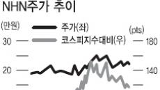 NHN '초강세 행진'…실적바탕 더 오른다