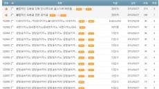 박근혜 홈피 해킹…성인사이트 광고글 도배