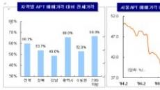 '금호자이2차 '사통팔달 교통망  강남생활권 매력적…