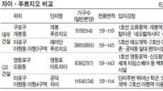 자이vs푸르지오 내달 서울 분양'빅매치