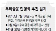 """""""우리금융 매각 외국인 입찰도 허용"""""""