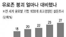 """""""유로존붕괴 대비 비상계획 없다"""""""