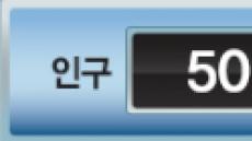 <커버스토리> 인구 50,000,000명…대한민국 '양날의 칼' 을 잡다