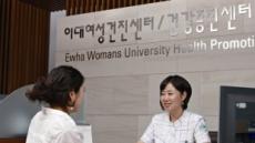 부담없는 10만원대 '암 맞춤 검진 프로그램' 관심