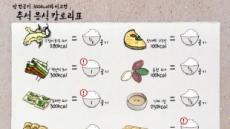 추석 음식이 살이 찌는 이유는?