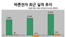 """<생생코스닥>바른전자 김태섭 대표 """"멤스 반도체로 제2도약"""""""