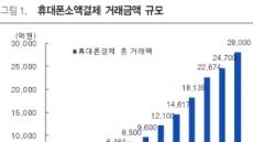 """<생생코스닥>최병우 다날 대표 """"내년 40%이상 성장…해외사업 흑자전환"""""""