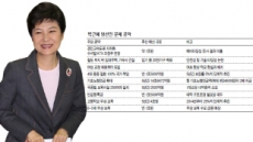 강남 관통해야하는 KTX철로…집주인 빚 늘리라는 전세제도…