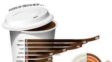 [데이터랩] 소문난 그 커피전문점, 한달에 얼마나 벌까?