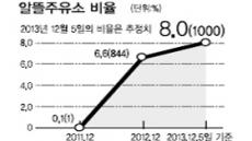 [데이터랩] 알뜰주유소 2년새 1000배 폭증